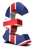British Pound.